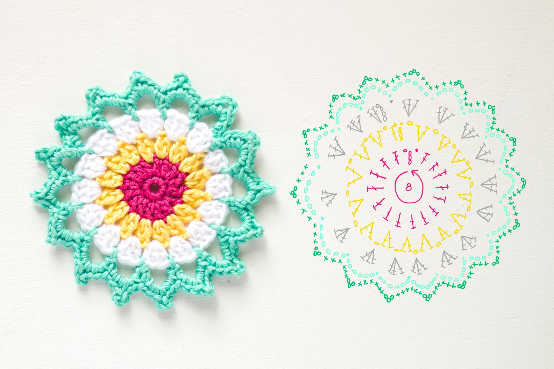 Hermosa Cómo Crochet Patrón De Rizo Inspiración - Ideas de Patrones ...